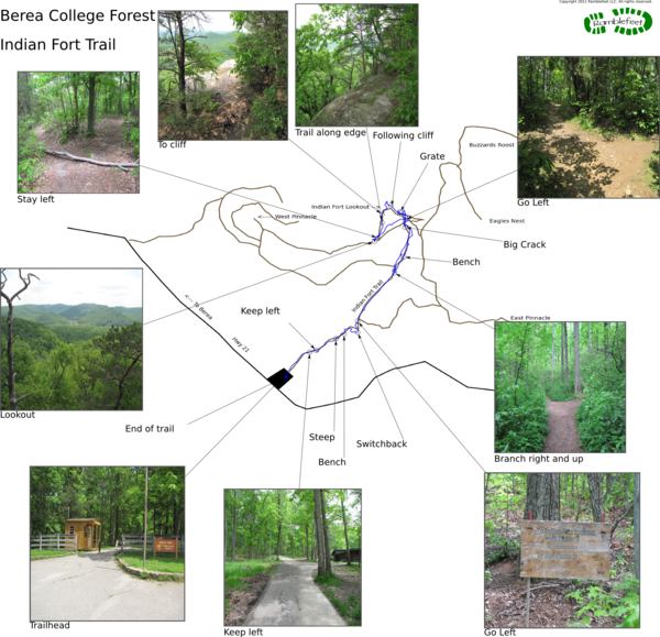 Berea College Forest Indian Fort Trail