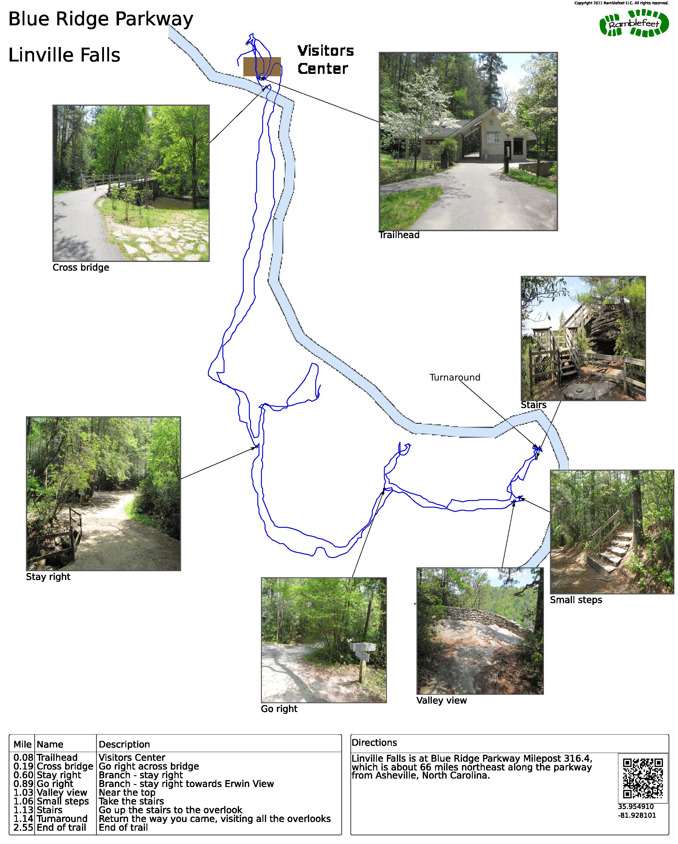 Blue Ridge Parkway Linville Falls